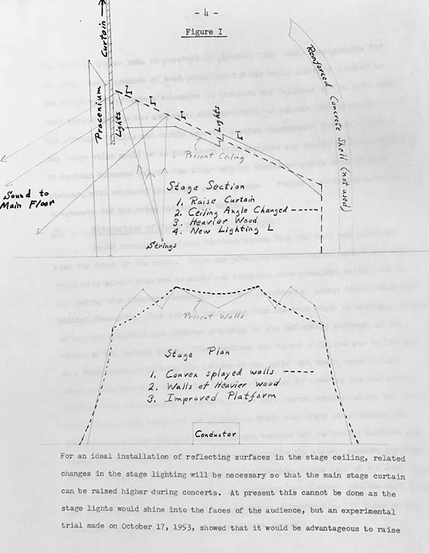 Ink sketches of suggested structural improvements to Severance Hall appearing in Shankland's acoustic report of Severance Hall in 1953.